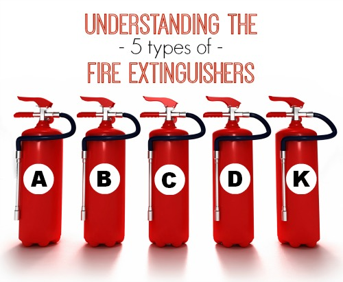 Hopkins County Fire Extinguisher - Types of Fire Extinguishers